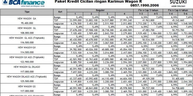 PAKET BCA FINANCE ADY SEPTEMBER 2015