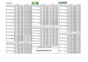 Paket Kredit OTO Dealer SUZUKI Mei 2016