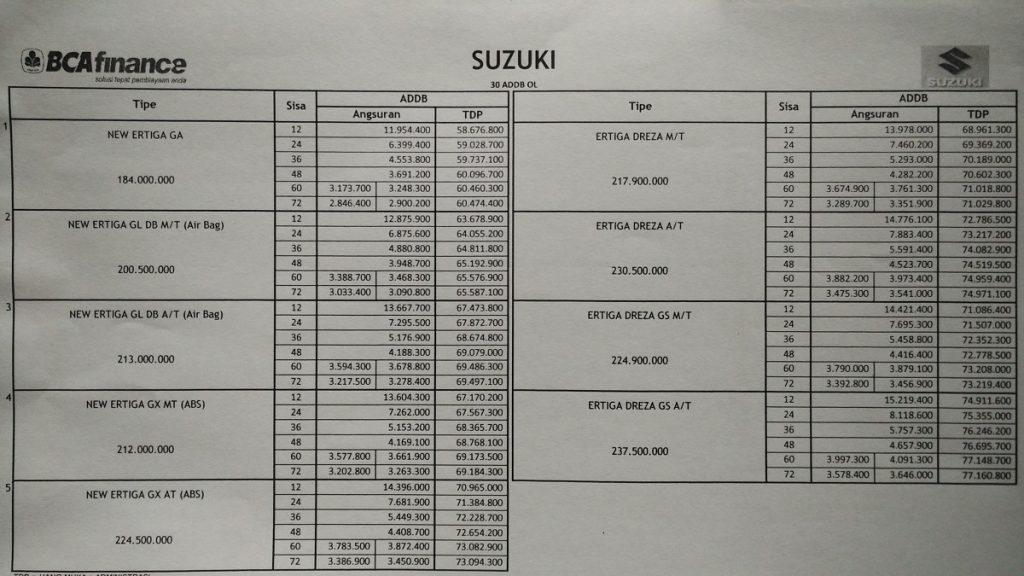 paket kredit suzuki
