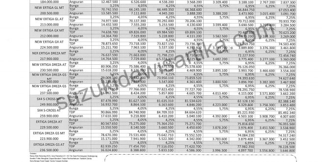 paket-kredit-suzuki-bca-finance