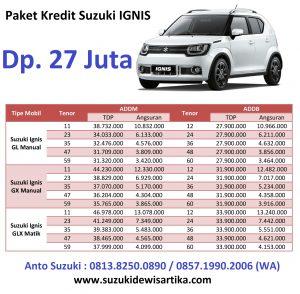 Paket Kredit Suzuki IGNIS