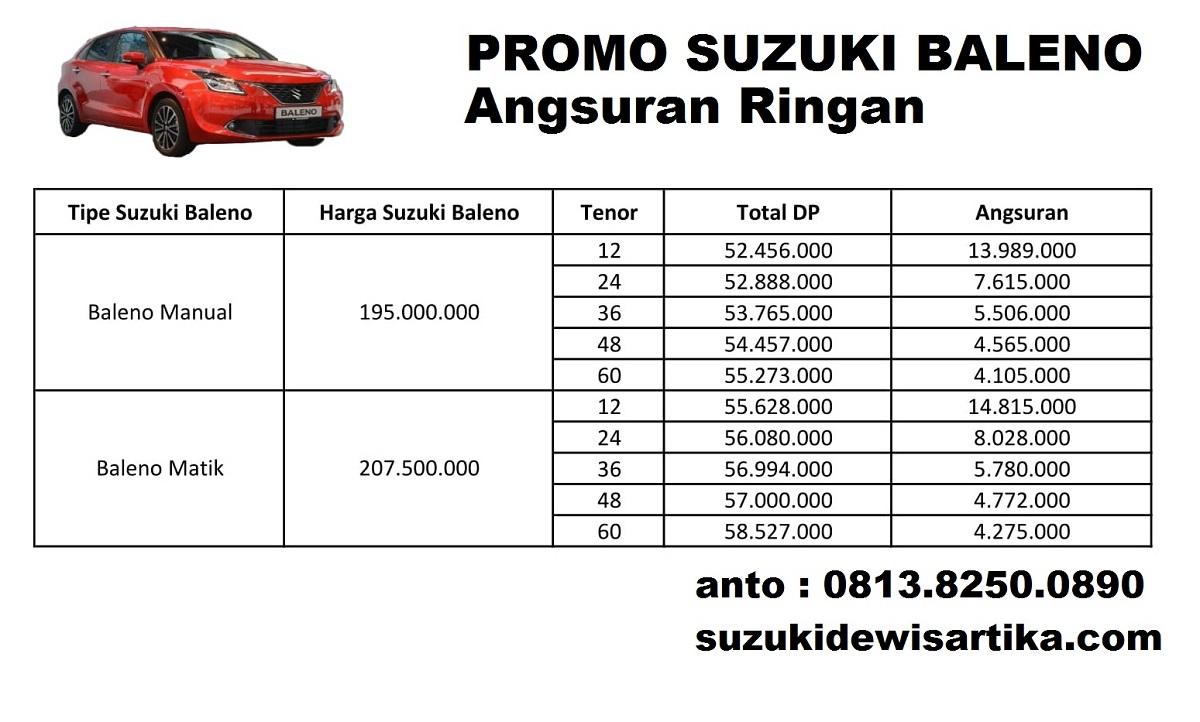 Paket Kredit Suzuki Baleno Agustus 2017