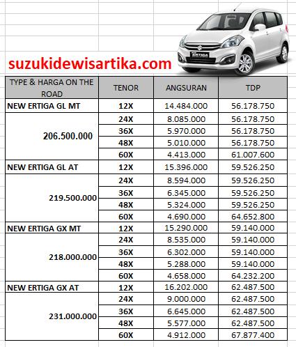 Paket Kredit Suzuki Ertiga 2018 OTO