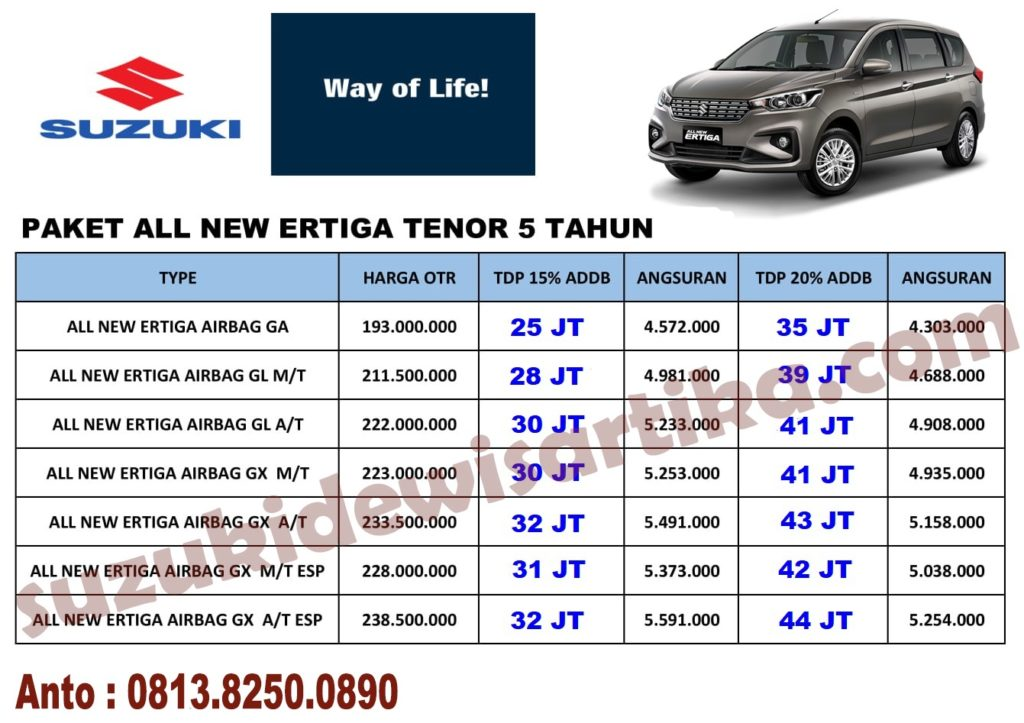 Paket Kredit Suzuki All New ertiga Dp Ringan