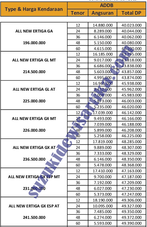 PAKET KREDIT SUZUKI ALL NEW ERTIGA JANUARI 2019 BAF